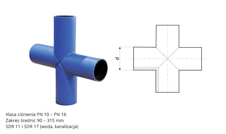 Czwórnik równoprzelotowy ciśnieniowy