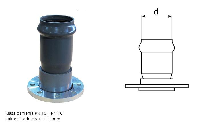 Łącznik kielichowo-kołnierzowy z PVC-U ciśnieniowy