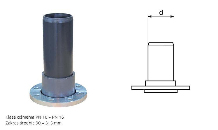Łącznik kołnierz – bosy koniec z PVC-U ciśnieniowy