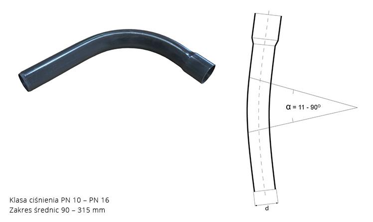 Łuk jednomufowy z PVC-U ciśnieniowy